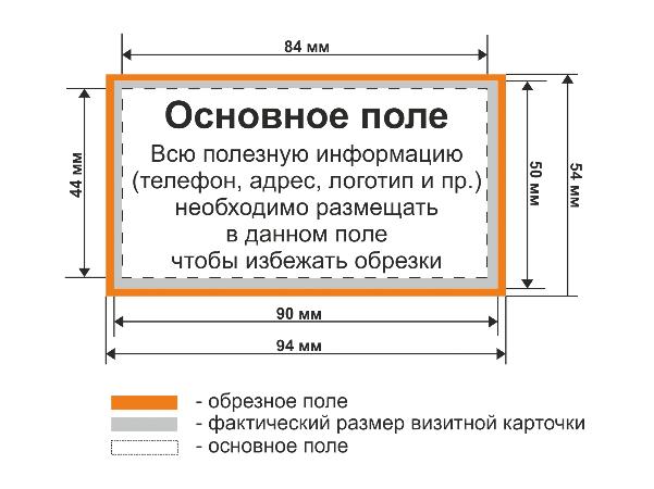 Стандартный размер визиток
