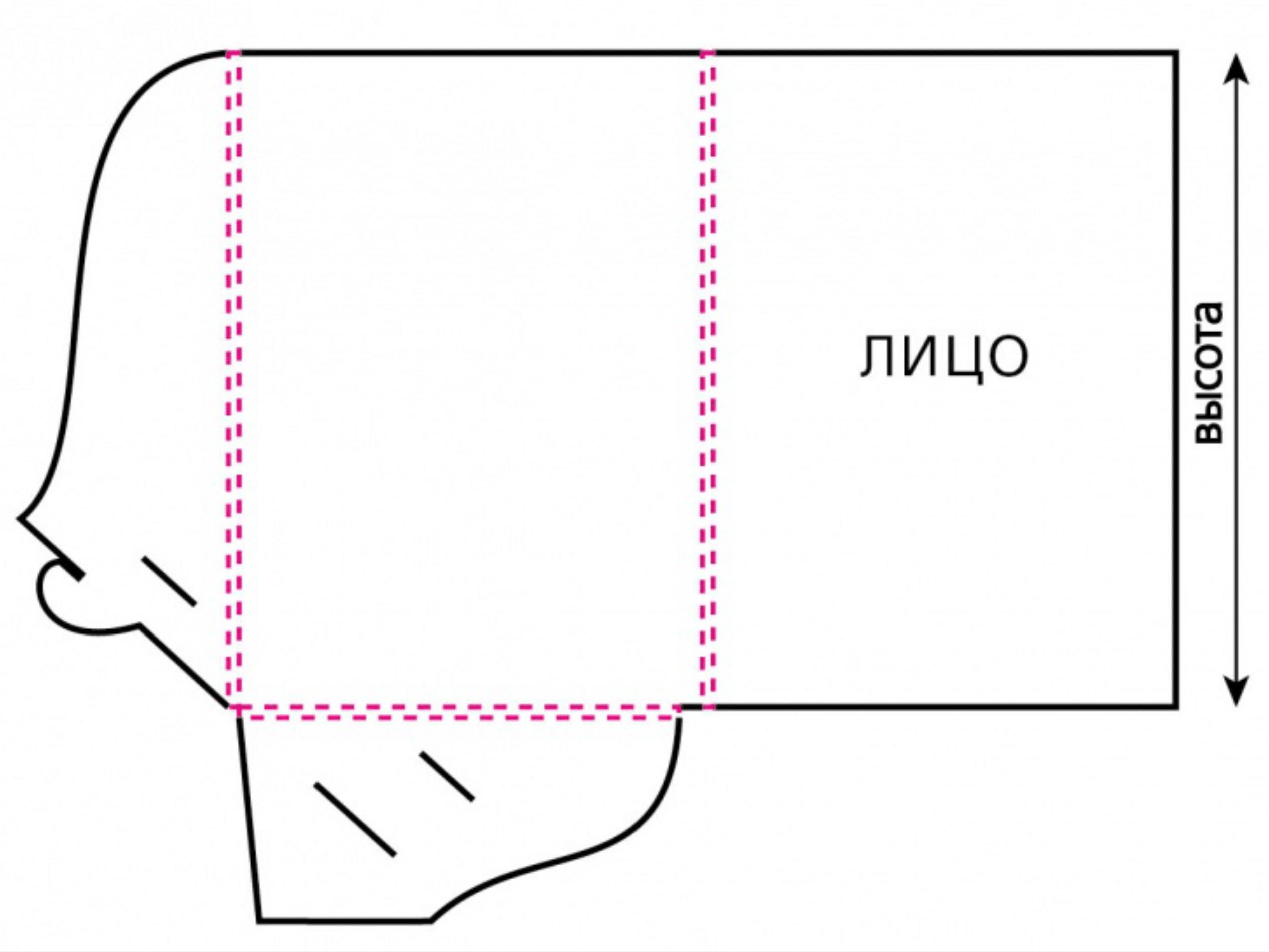 Изготолвениепапокx